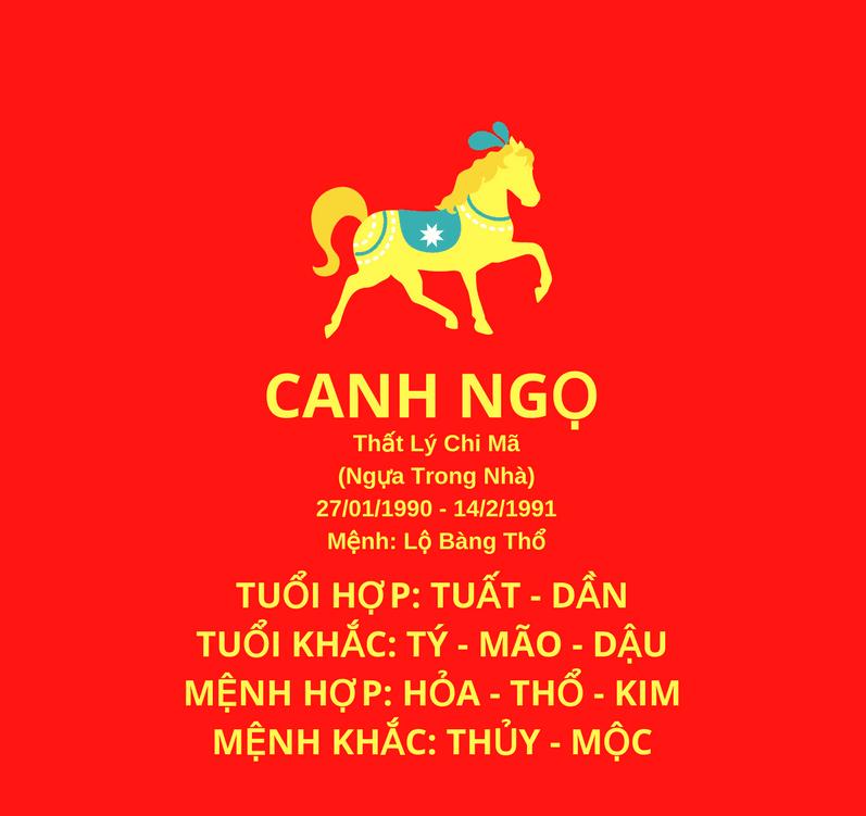 tuoi canh ngo hop huong nao
